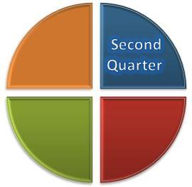 quarter 2
